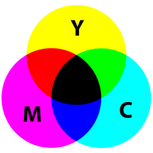 CMYSecondaryColorChart.png