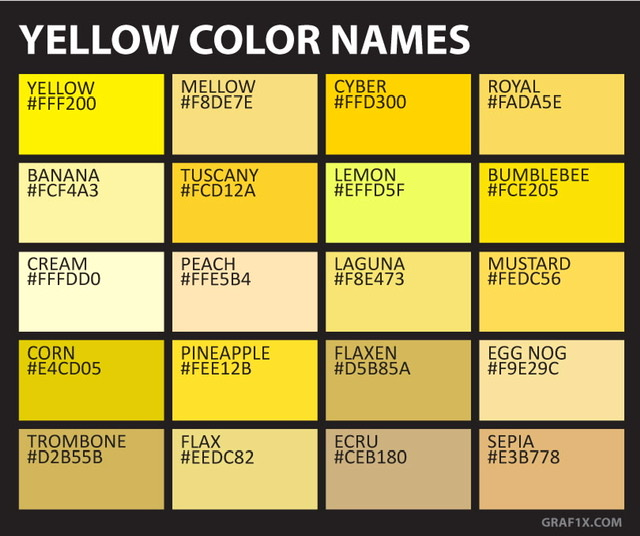 YellowColorChart.jpeg
