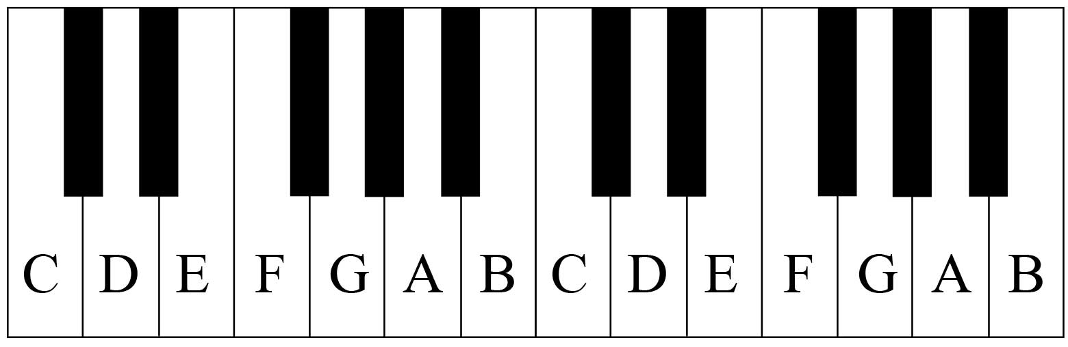 Piano keys labels.jpeg